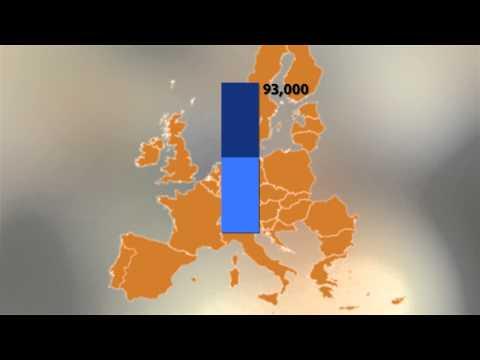 FRA: EU LGBT survey